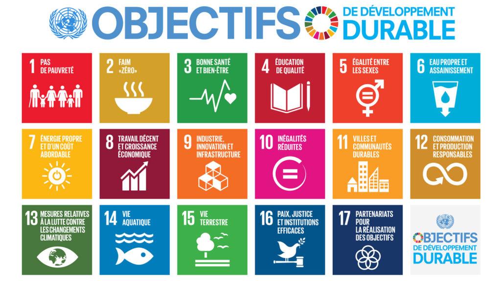 Protecthoms, entreprise qui adhère aux 17 objectifs de développement durable du Global Compact